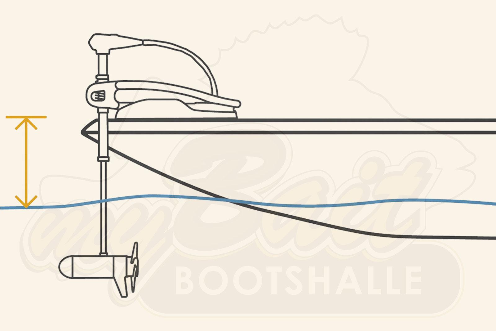 Ermittlung der Schaftlänge für den Bugmotor