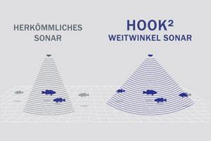 Lowrance Hook2 Weitwinkel Sonar