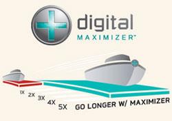 Minn Kota Digital Maximizer Technik