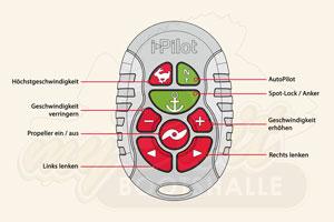 Minn Kota i-Pilot Fernbedienung Bluetooth Funktionen