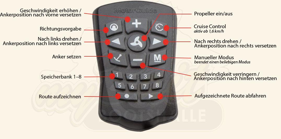 MotorGuide-Fernbedienung für Pinpoint GPS