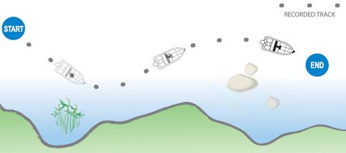 Minn Kota i-Pilot Spuraufzeichnung