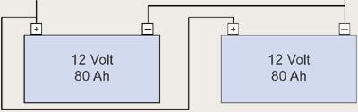 Batterien parallel
