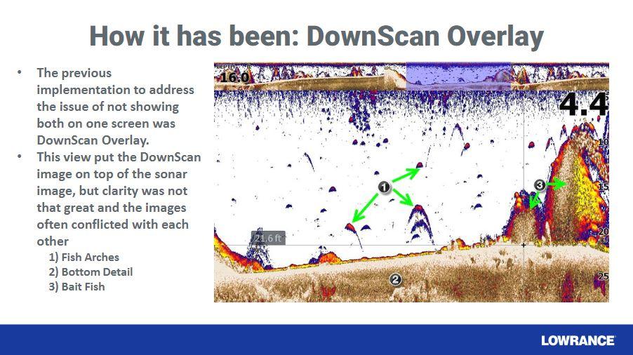 DownScan Overly Beispiel
