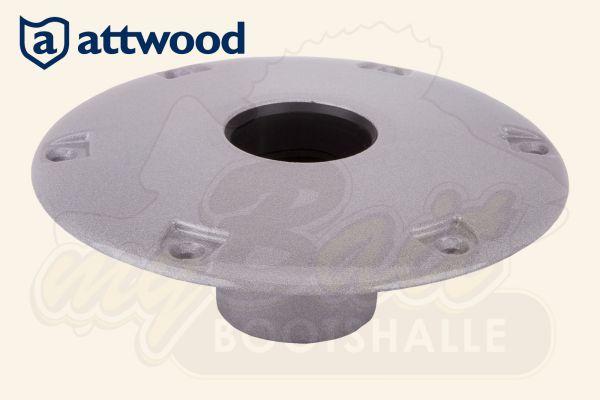 Attwood Base - Einbaubodenplatte - Anodisiert